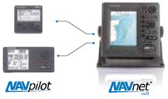 Interface with the NAVpilot